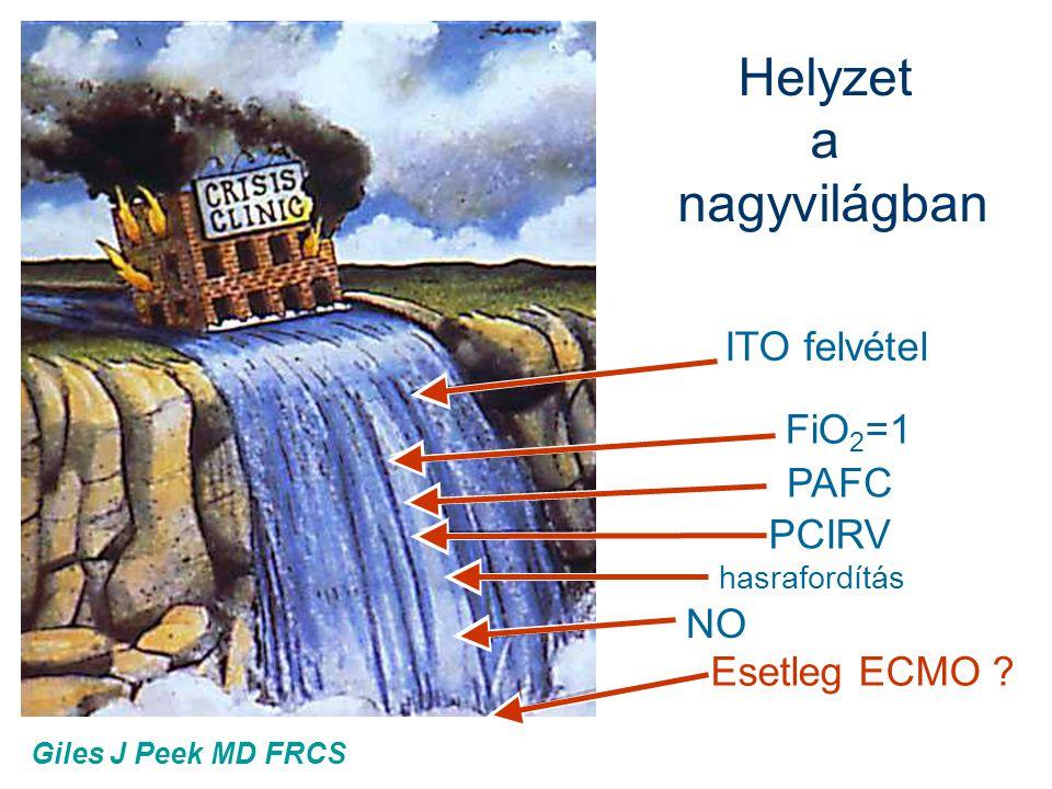 Helyzet a nagyvilágban ITO felvétel FiO2=1 PAFC PCIRV NO