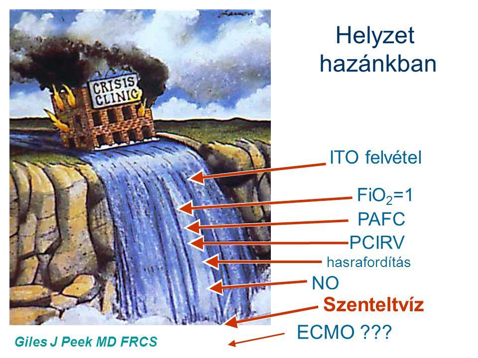 Helyzet hazánkban Szenteltvíz ECMO ITO felvétel FiO2=1 PAFC PCIRV