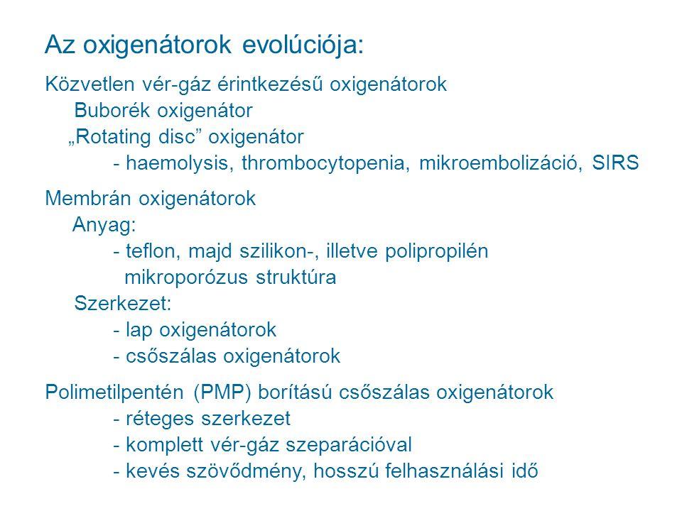 Az oxigenátorok evolúciója: