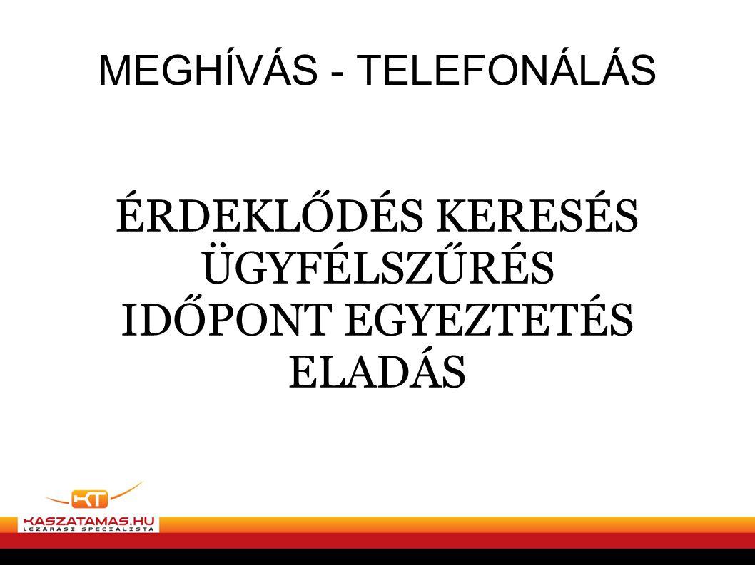 MEGHÍVÁS - TELEFONÁLÁS