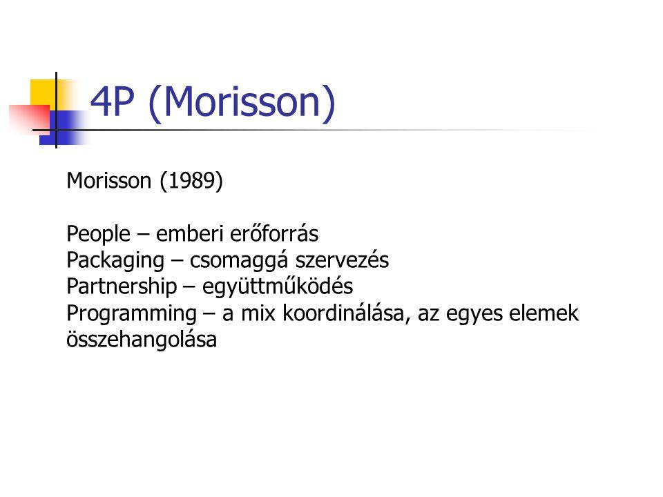 4P (Morisson) Morisson (1989) People – emberi erőforrás