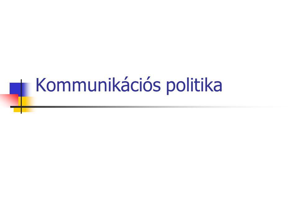 Kommunikációs politika