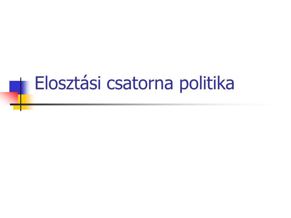 Elosztási csatorna politika