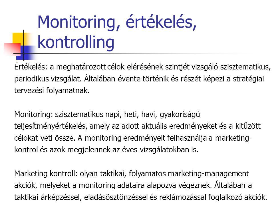 Monitoring, értékelés, kontrolling