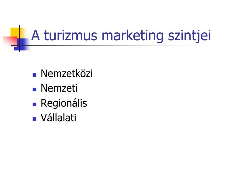 A turizmus marketing szintjei