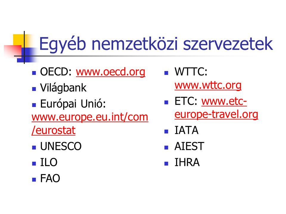 Egyéb nemzetközi szervezetek