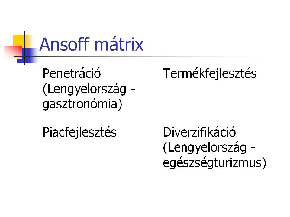 Ansoff mátrix