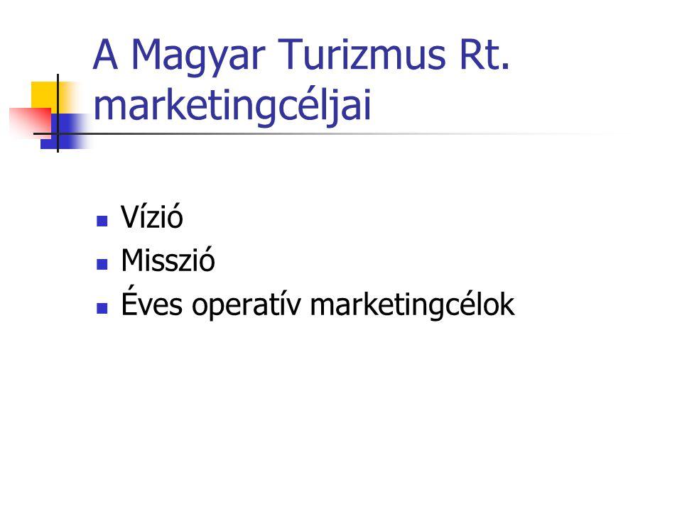 A Magyar Turizmus Rt. marketingcéljai