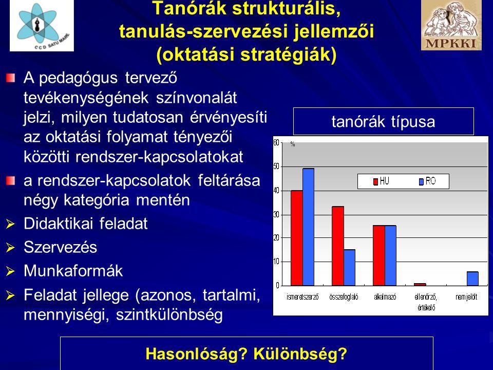 Tanórák strukturális, tanulás-szervezési jellemzői (oktatási stratégiák)