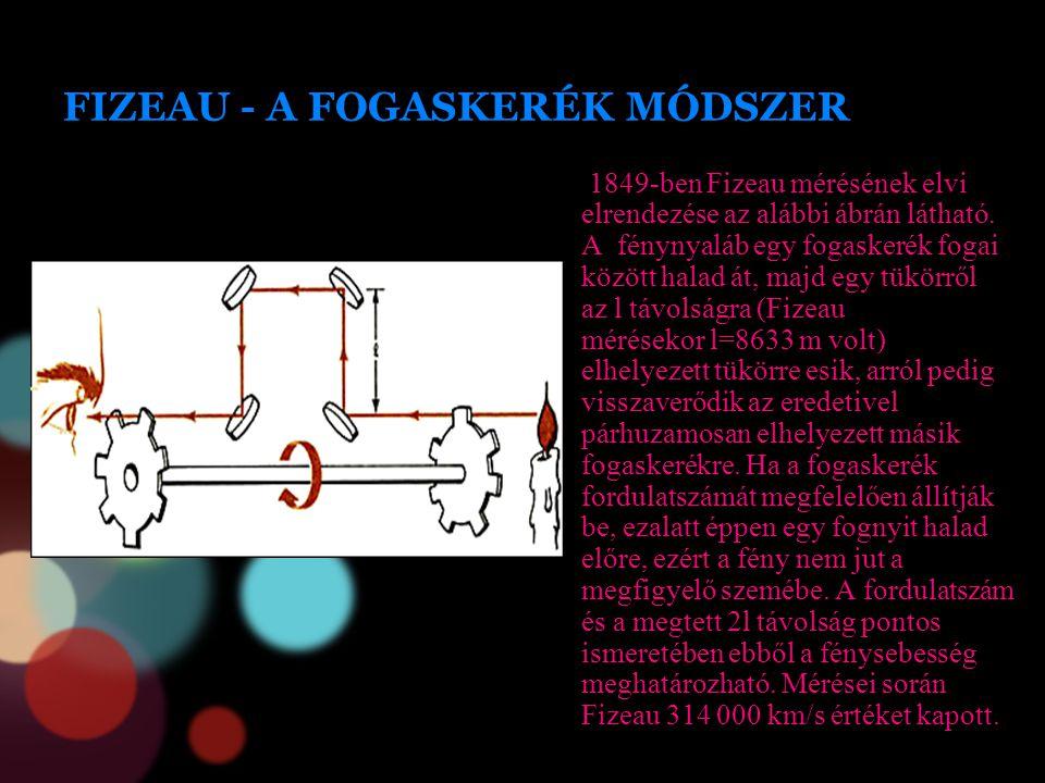 FIZEAU - A FOGASKERÉK MÓDSZER