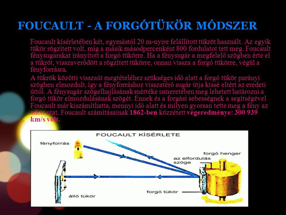 FOUCAULT - A FORGÓTÜKÖR MÓDSZER