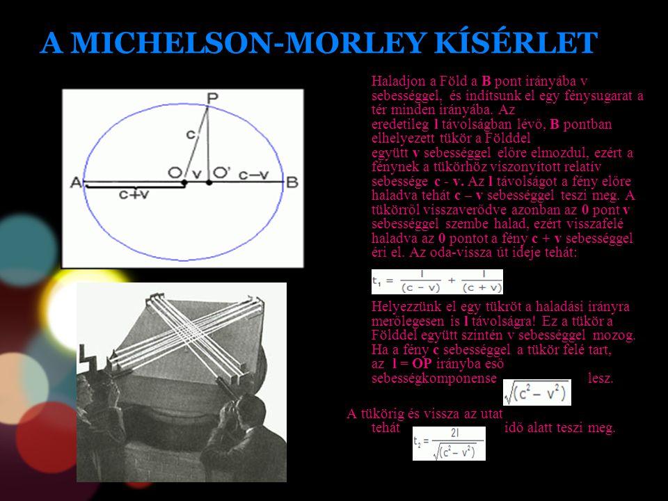 A MICHELSON-MORLEY KÍSÉRLET