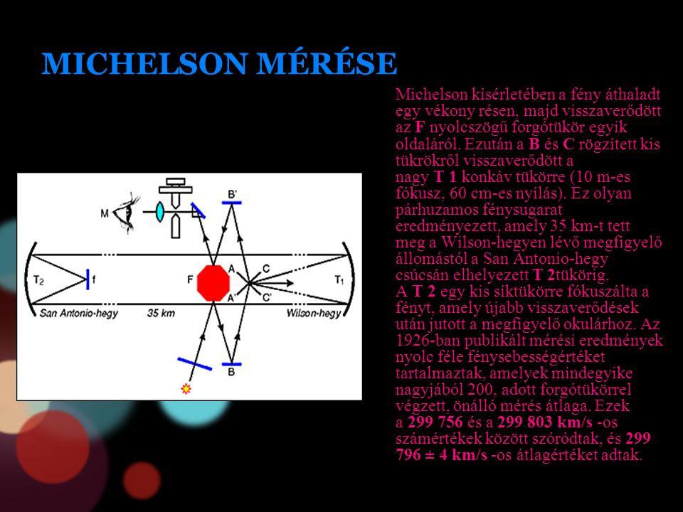 MICHELSON MÉRÉSE
