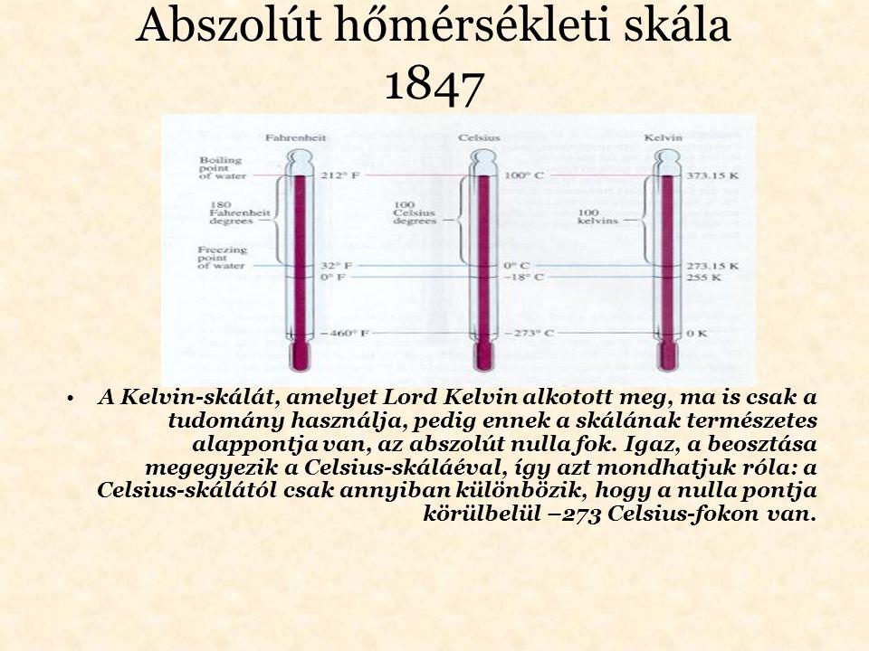Abszolút hőmérsékleti skála 1847