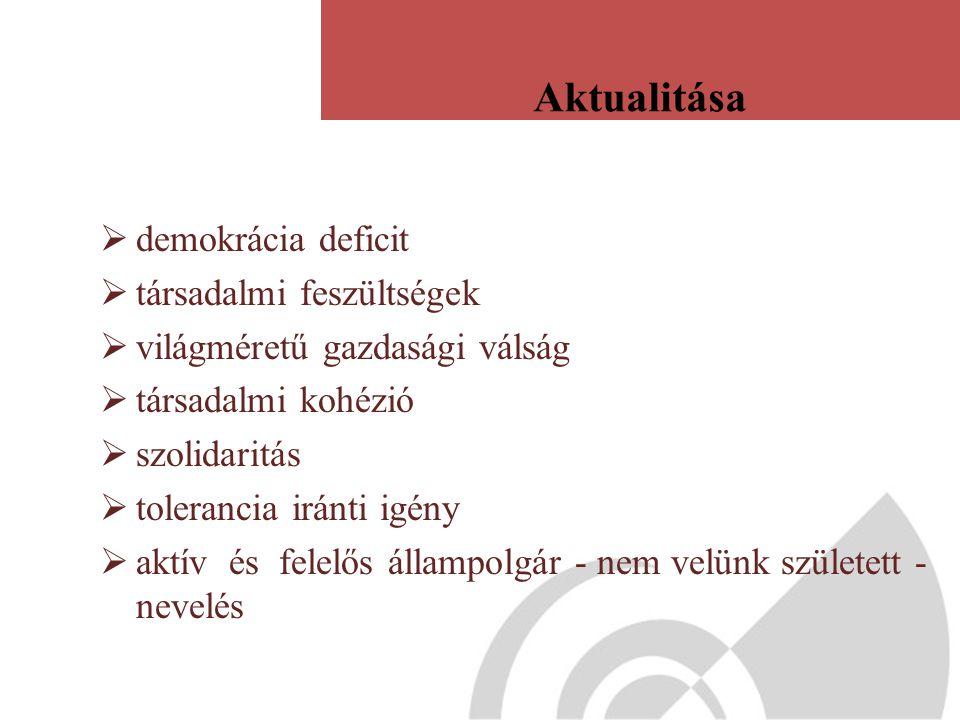 Aktualitása demokrácia deficit társadalmi feszültségek