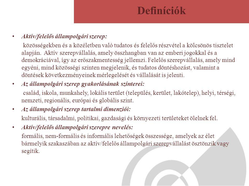 Definíciók Aktív/felelős állampolgári szerep: