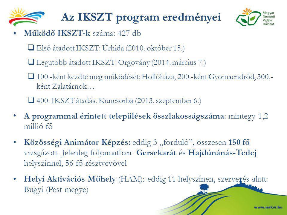 Az IKSZT program eredményei