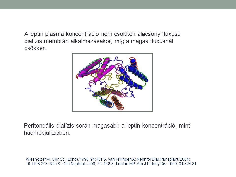 A leptin plasma koncentráció nem csökken alacsony fluxusú dialízis membrán alkalmazásakor, míg a magas fluxusnál csökken.