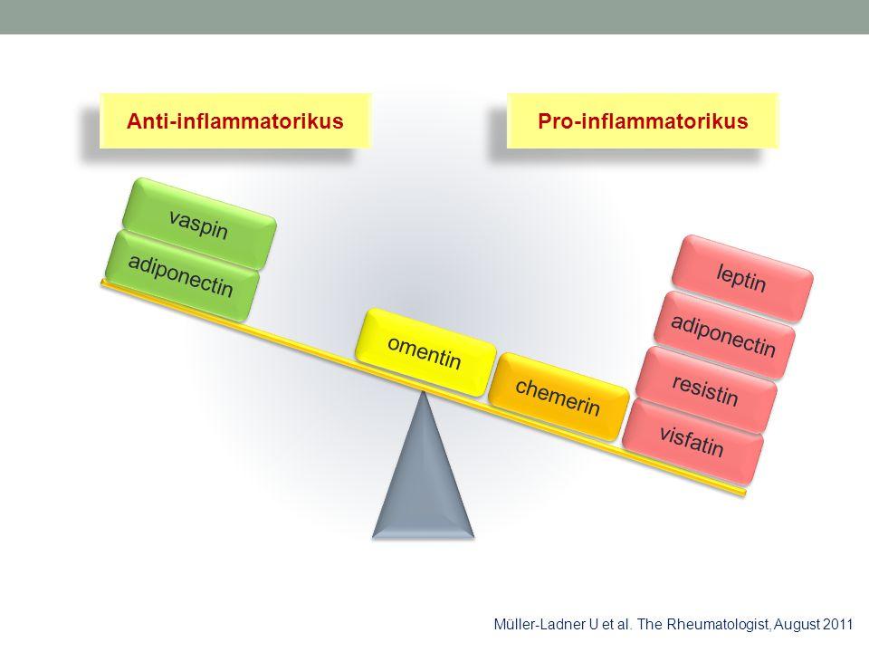 Anti-inflammatorikus