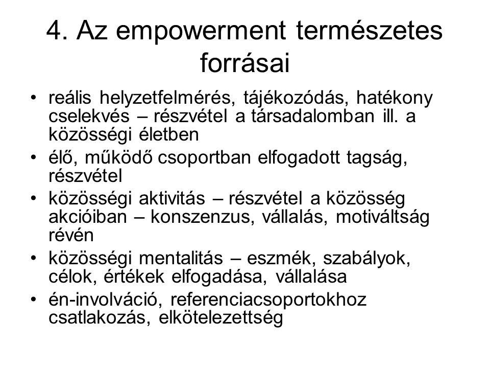 4. Az empowerment természetes forrásai