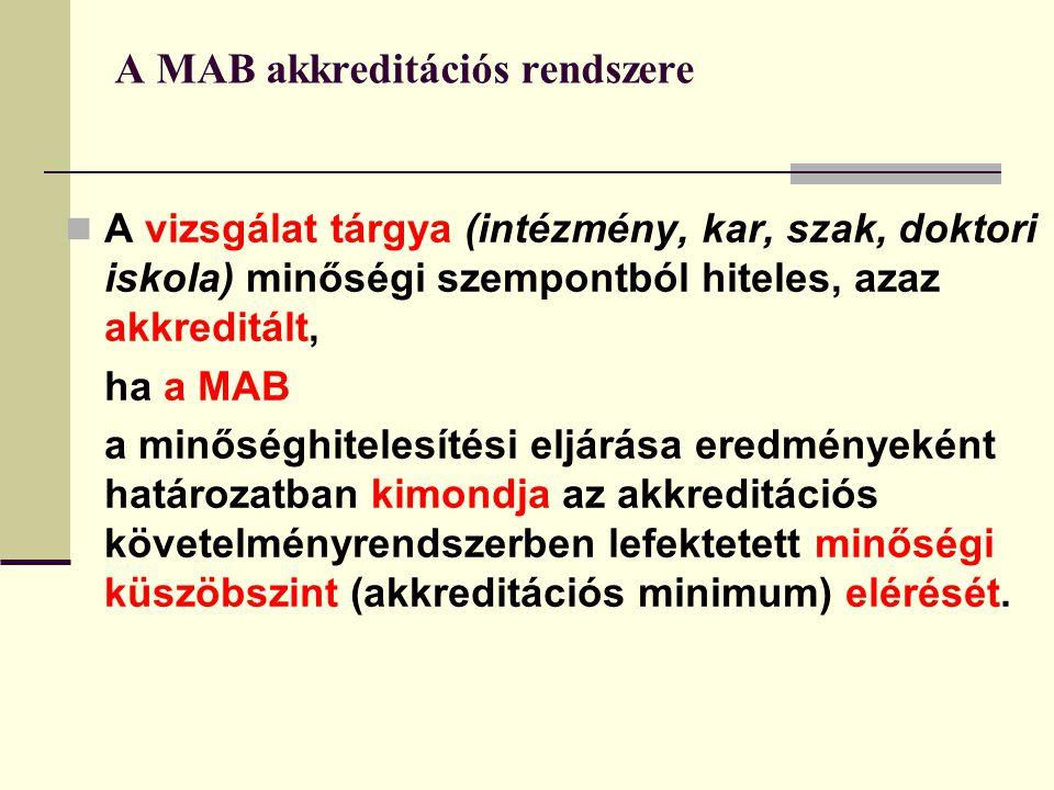 A MAB akkreditációs rendszere