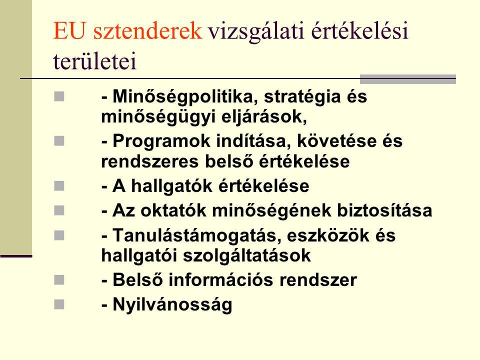EU sztenderek vizsgálati értékelési területei