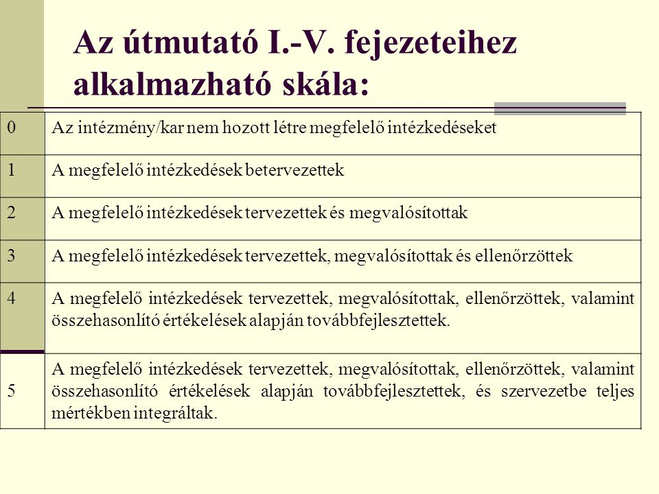Az útmutató I.-V. fejezeteihez alkalmazható skála: