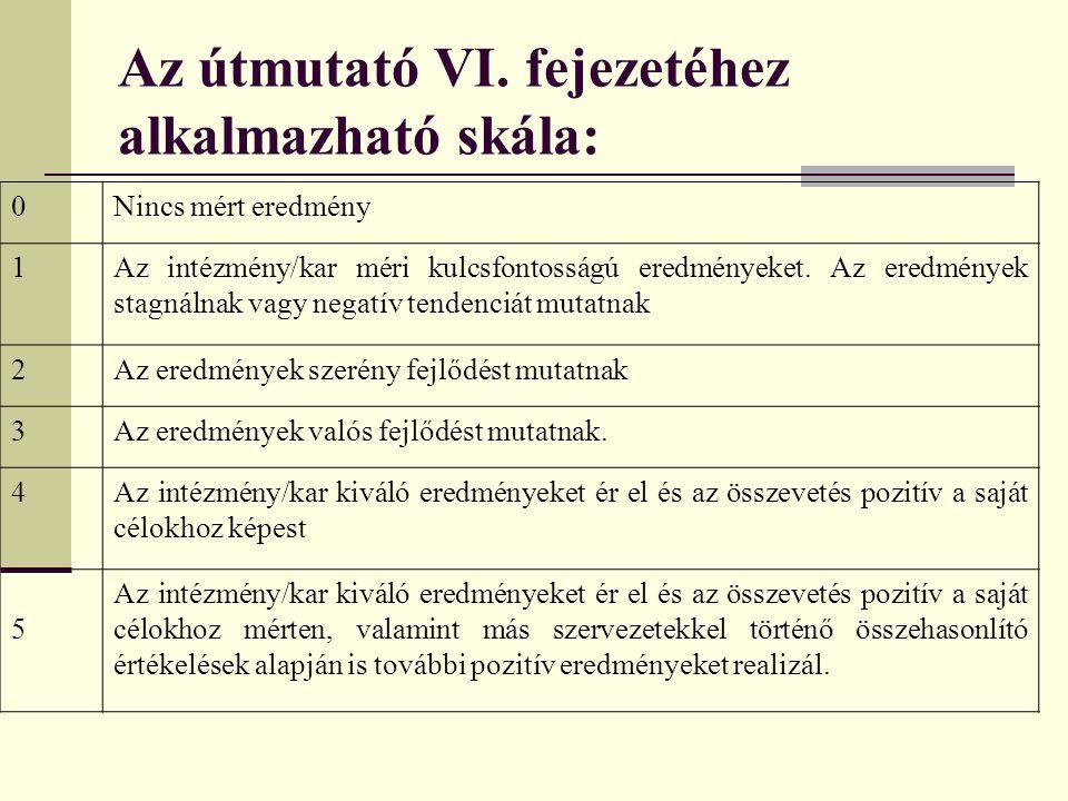 Az útmutató VI. fejezetéhez alkalmazható skála: