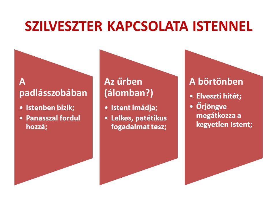 SZILVESZTER KAPCSOLATA ISTENNEL