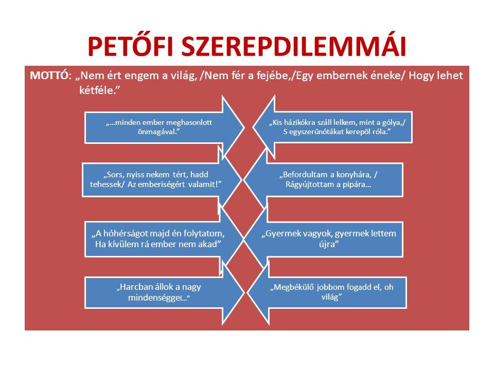PETŐFI SZEREPDILEMMÁI