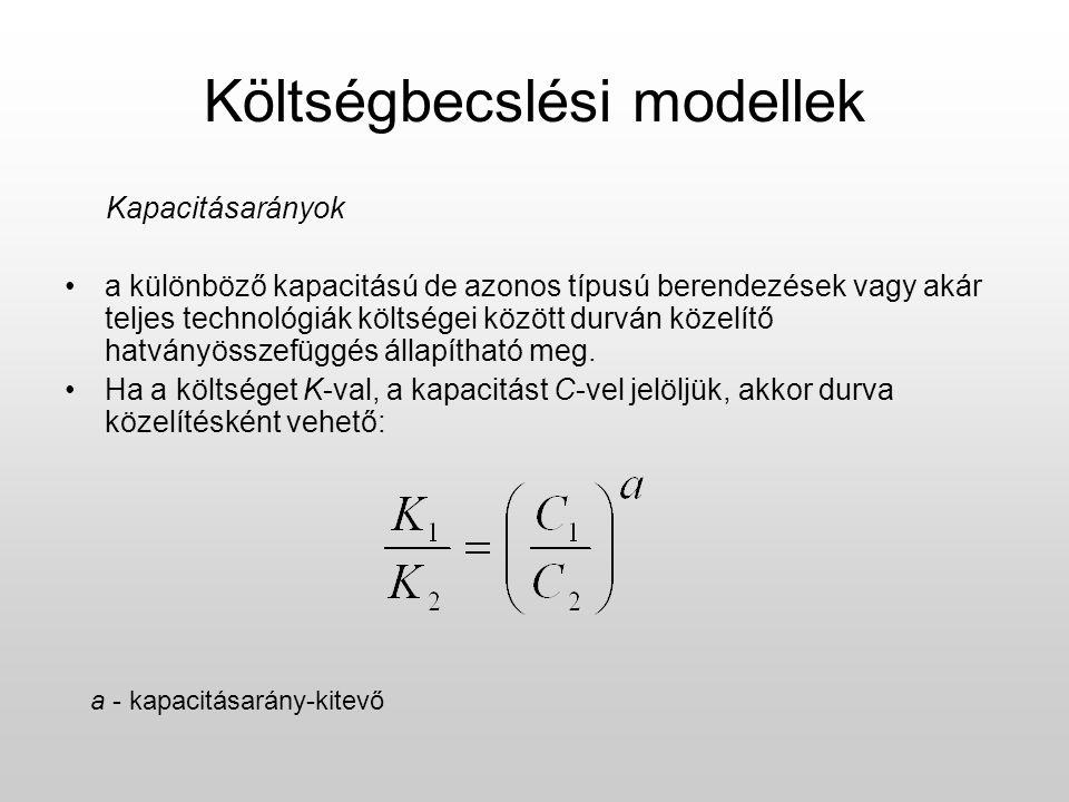 Költségbecslési modellek