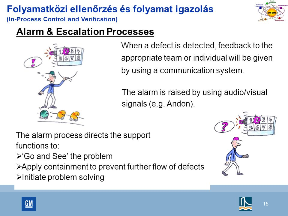 Alarm & Escalation Processes