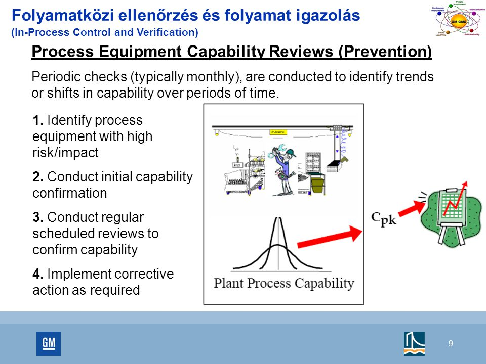 Process Equipment Capability Reviews (Prevention)