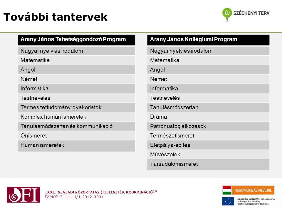 További tantervek Arany János Tehetséggondozó Program