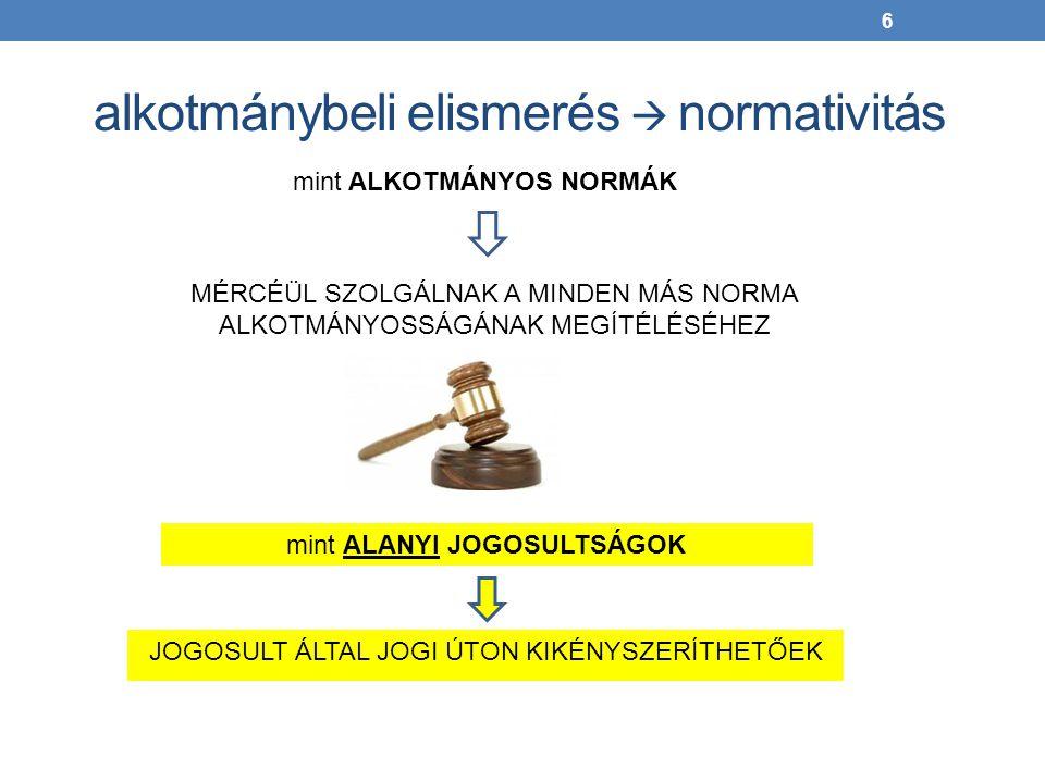 alkotmánybeli elismerés  normativitás
