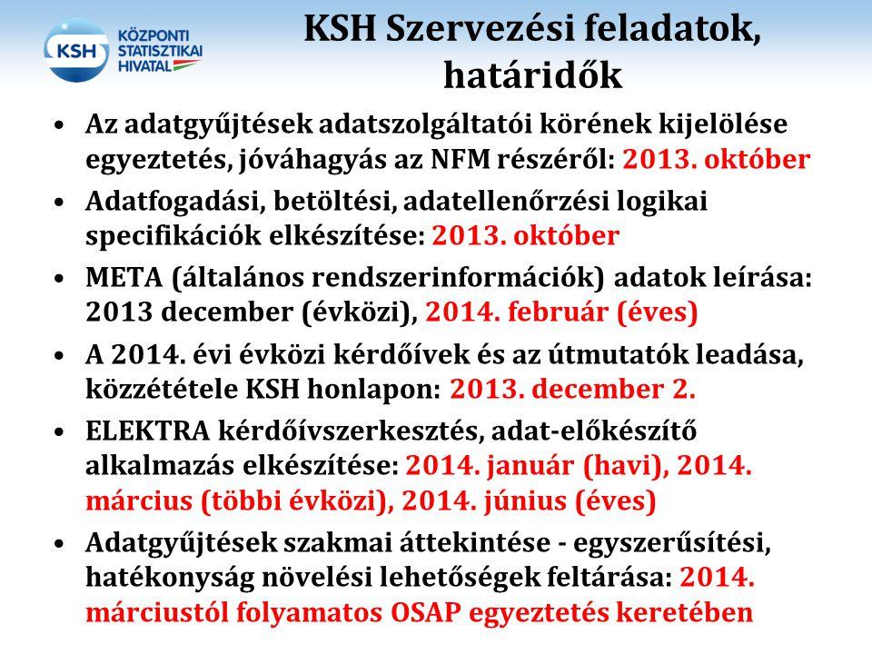 KSH Szervezési feladatok, határidők