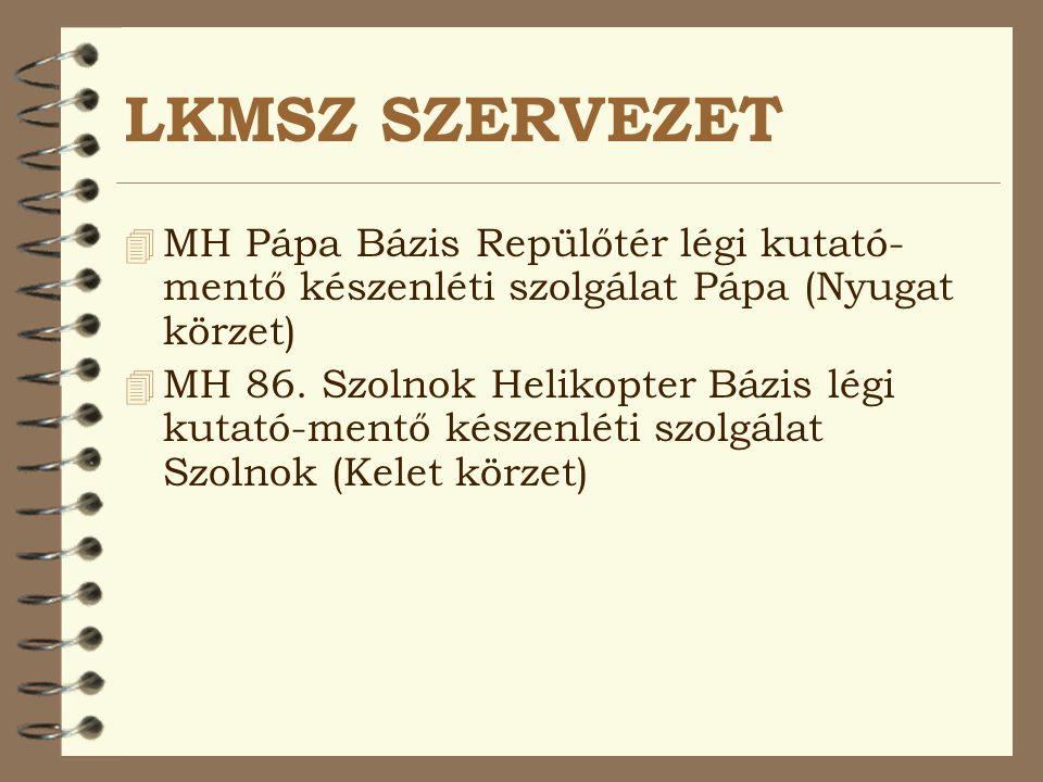 LKMSZ SZERVEZET MH Pápa Bázis Repülőtér légi kutató-mentő készenléti szolgálat Pápa (Nyugat körzet)