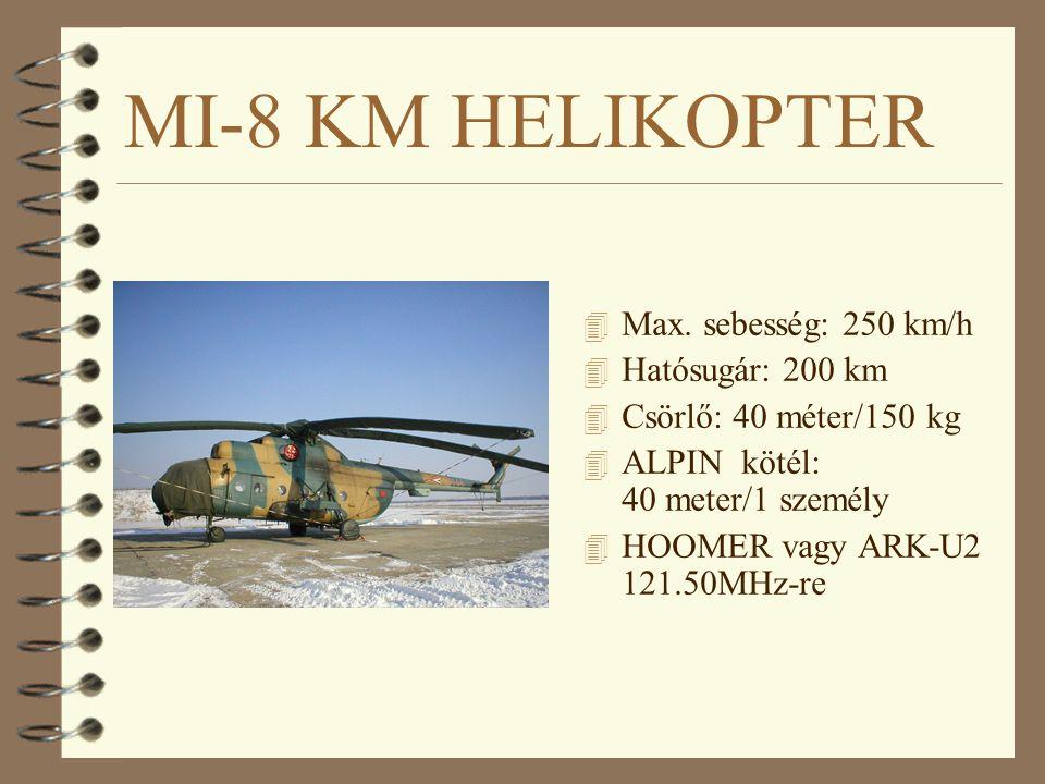 MI-8 KM HELIKOPTER Max. sebesség: 250 km/h Hatósugár: 200 km