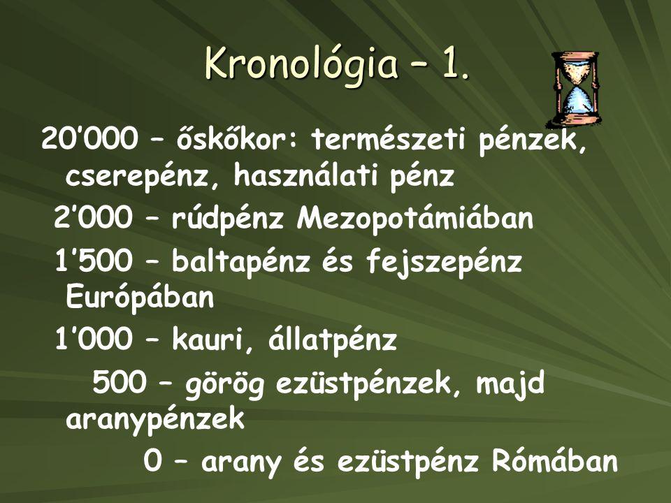 Kronológia – 1. 20'000 – őskőkor: természeti pénzek, cserepénz, használati pénz. 2'000 – rúdpénz Mezopotámiában.