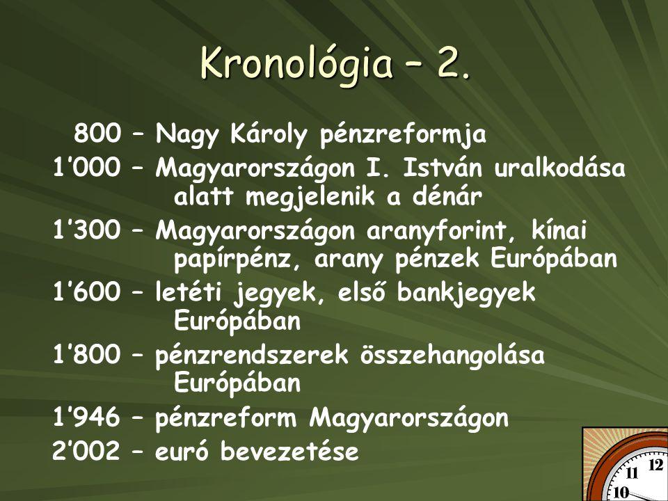 Kronológia – 2. 800 – Nagy Károly pénzreformja