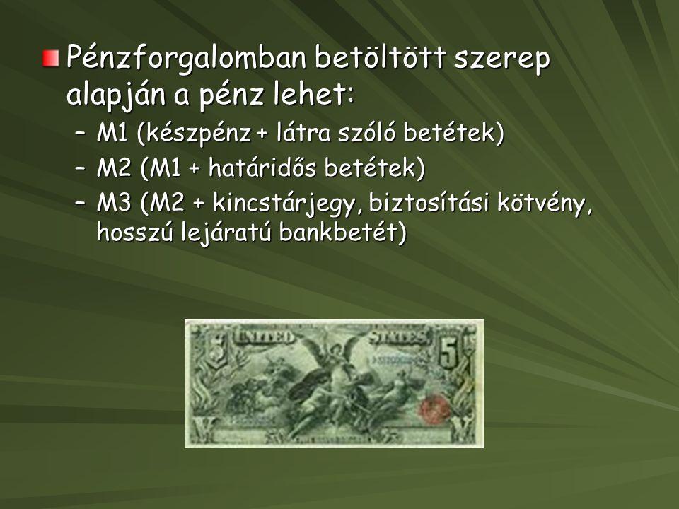 Pénzforgalomban betöltött szerep alapján a pénz lehet: