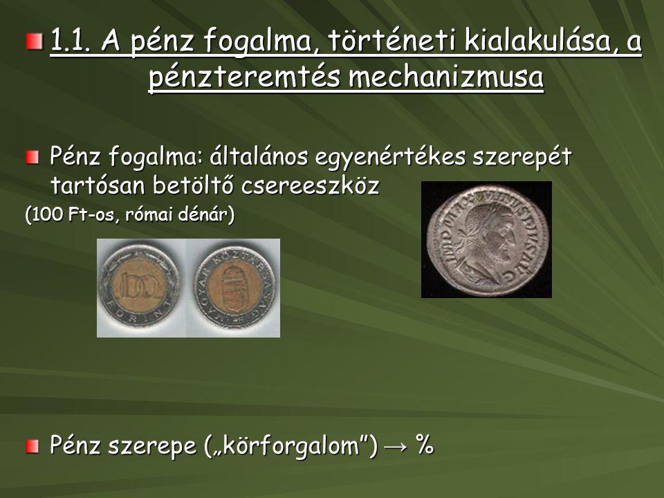 1.1. A pénz fogalma, történeti kialakulása, a pénzteremtés mechanizmusa