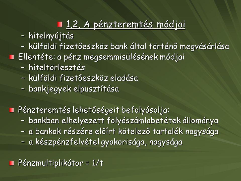 1.2. A pénzteremtés módjai hitelnyújtás