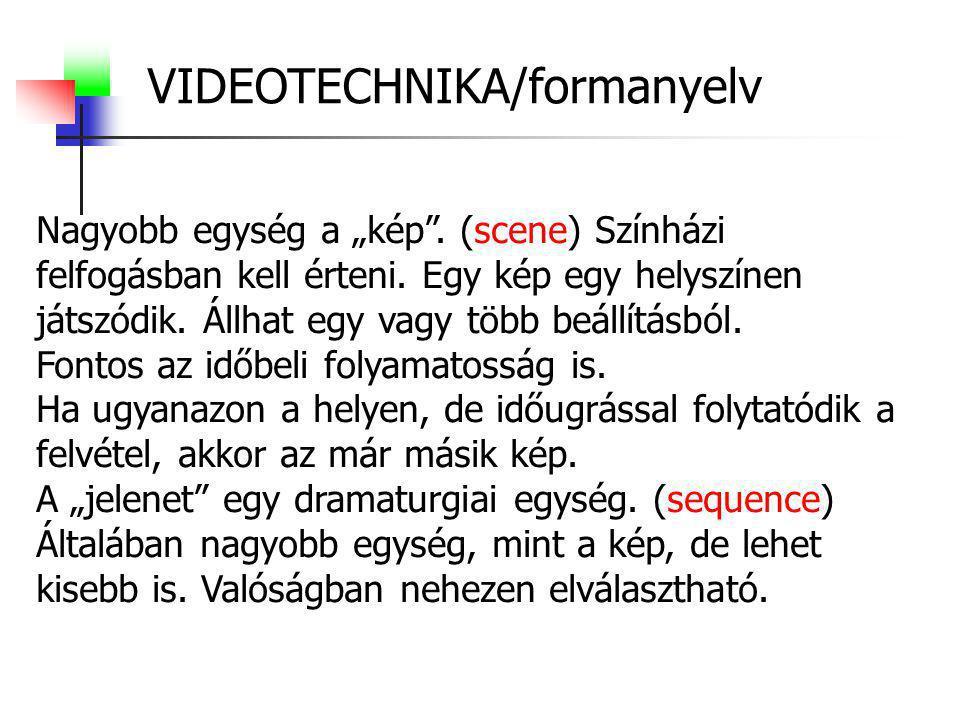 VIDEOTECHNIKA/formanyelv