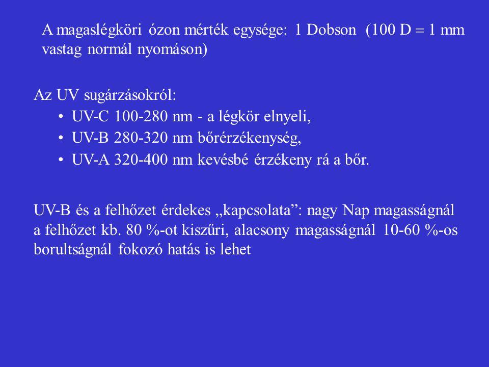 A magaslégköri ózon mérték egysége: 1 Dobson (100 D  1 mm vastag normál nyomáson)