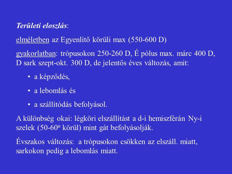 Területi eloszlás: elméletben az Egyenlítő körüli max (550-600 D)