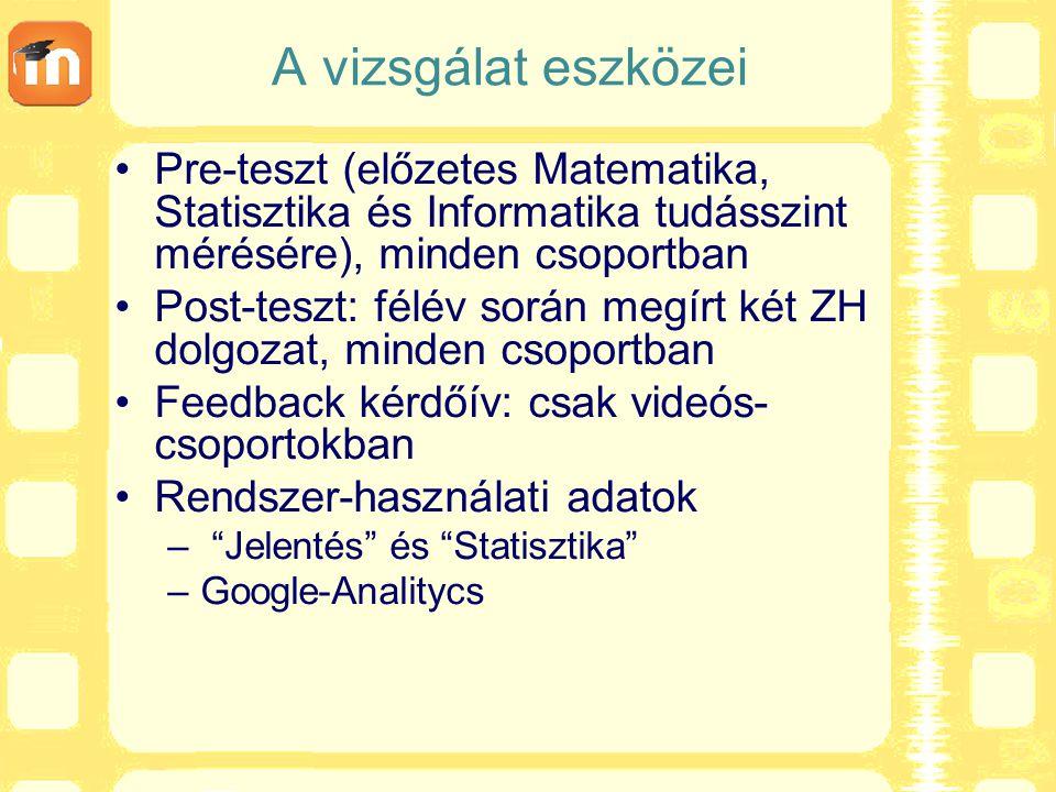 A vizsgálat eszközei Pre-teszt (előzetes Matematika, Statisztika és Informatika tudásszint mérésére), minden csoportban.