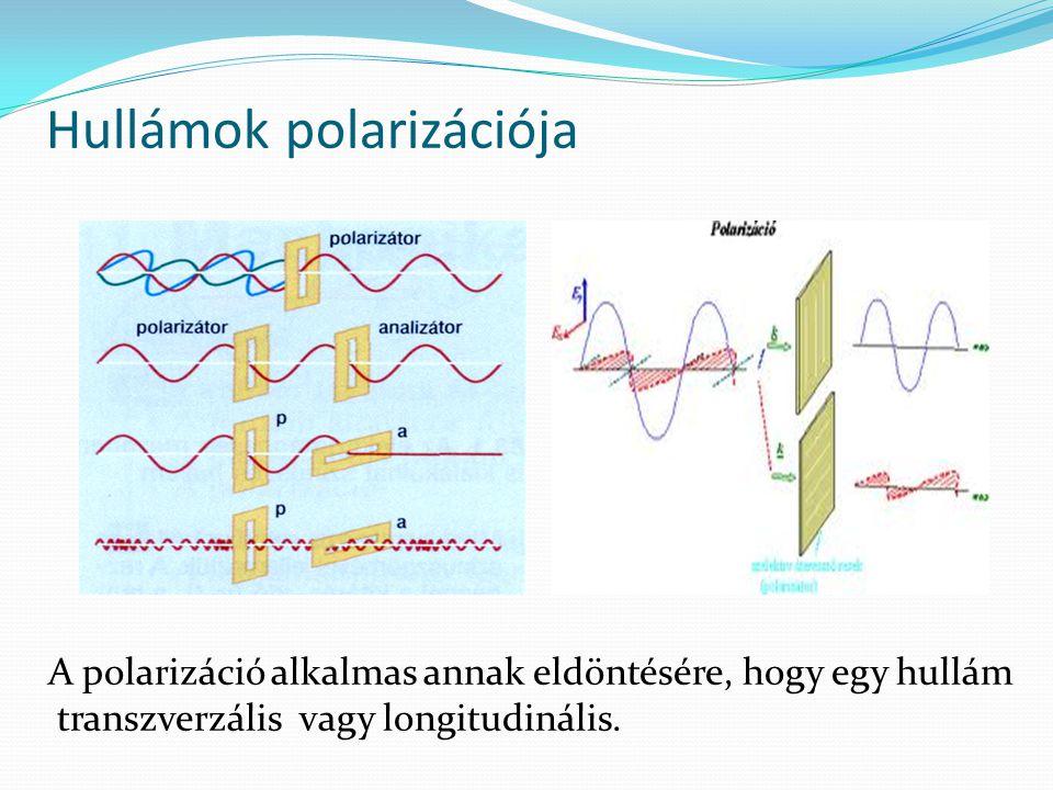 Hullámok polarizációja