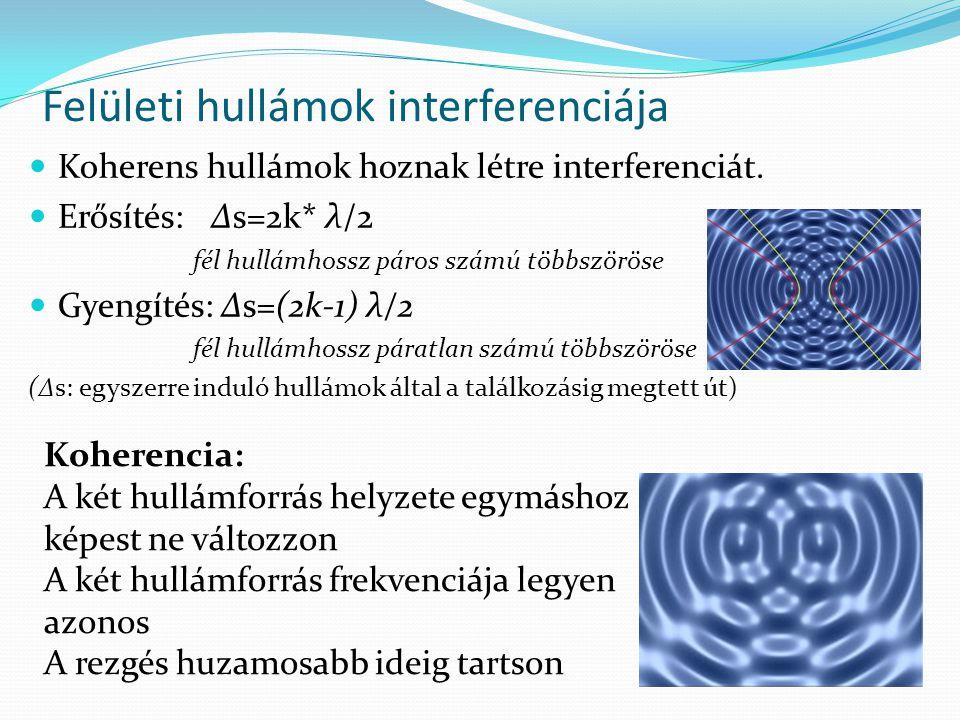 Felületi hullámok interferenciája