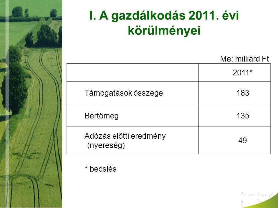 I. A gazdálkodás 2011. évi körülményei